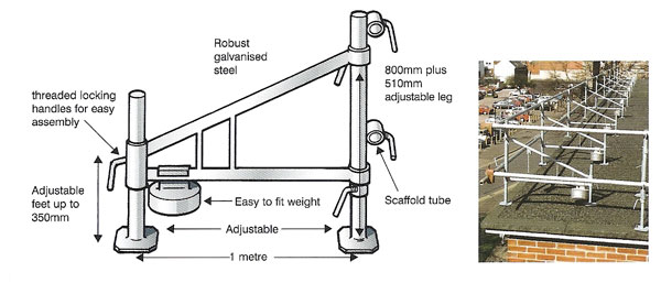 Safeguard Roof Edge Protection System