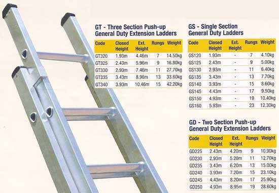 General Duty Ladders